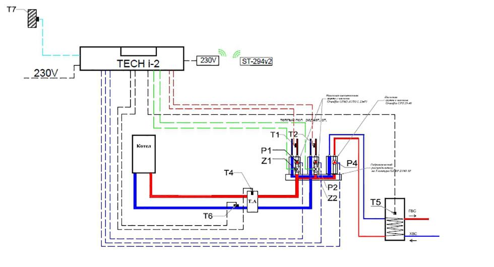 Проект автоматизации топочной и системы отопления
