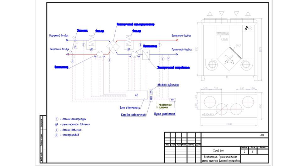 Проектирование системы вентиляции и кондиционирования